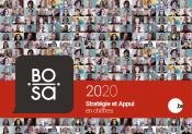 couverture rapport annuel BOSA
